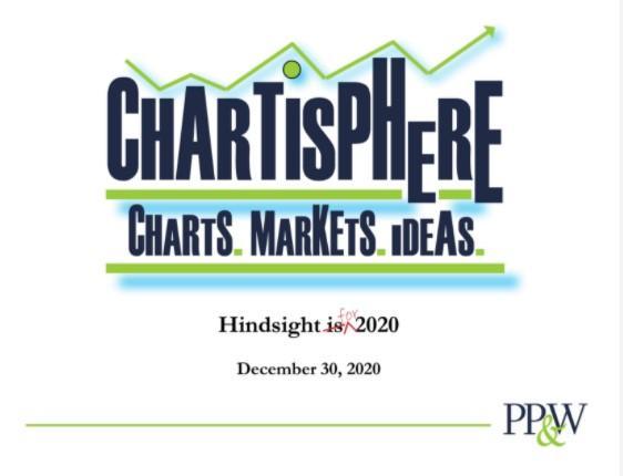 Chartisphere: Hindsight 2020 Thumbnail