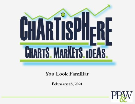 Chartisphere: You Look Familiar Thumbnail