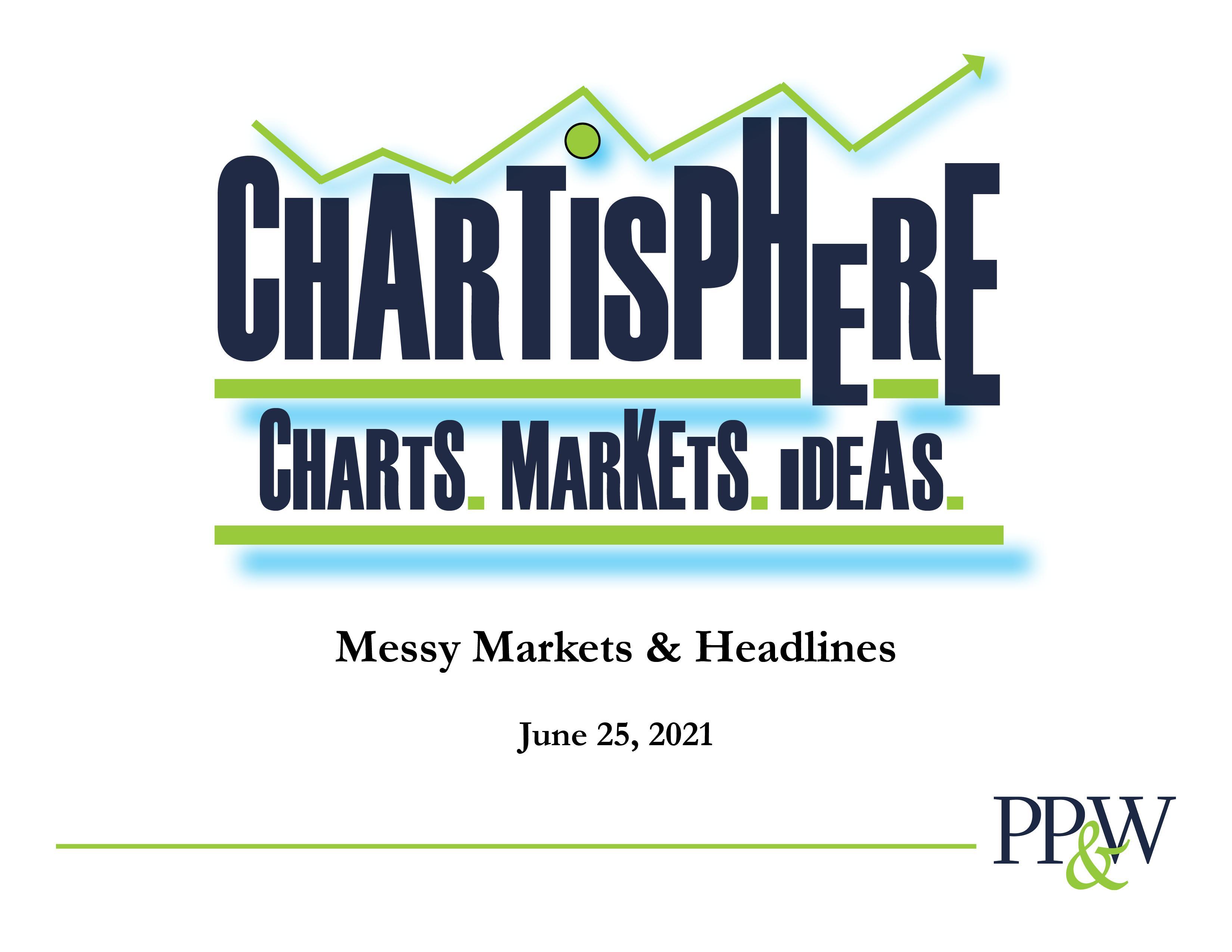 Messy Markets & Headlines Thumbnail