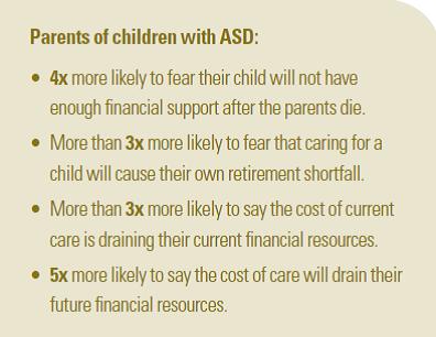 ASD debt