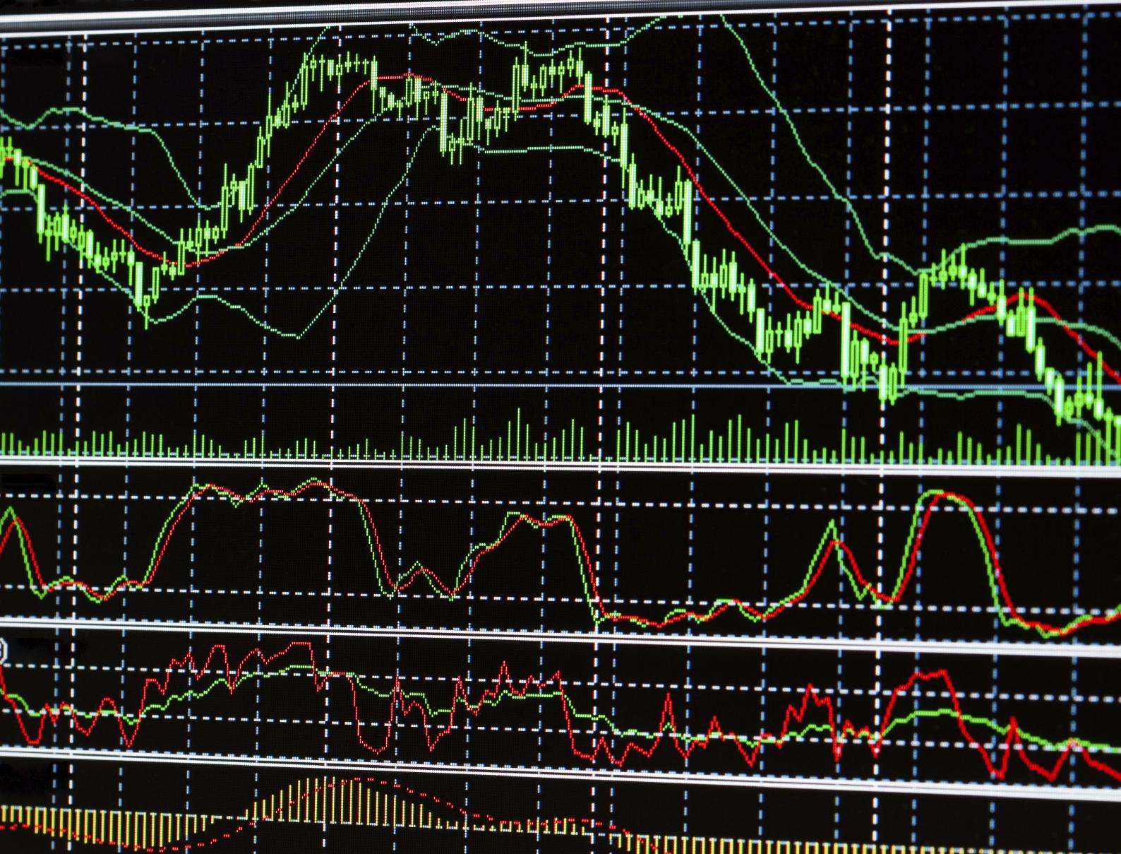 Strong Economic Numbers Fuel the Market Uptrend  Thumbnail