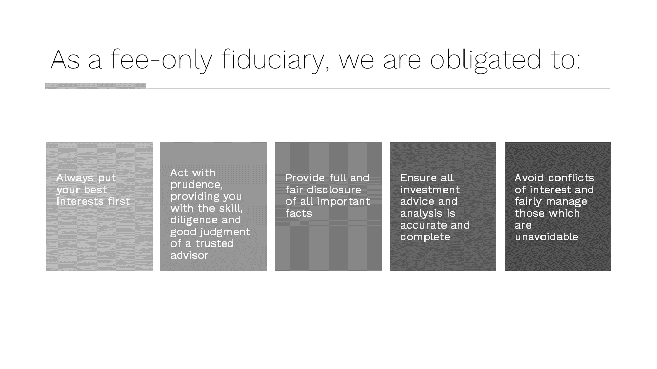 As your fiduciary, we are required to... Minneapolis, MN Marquette Wealth Management