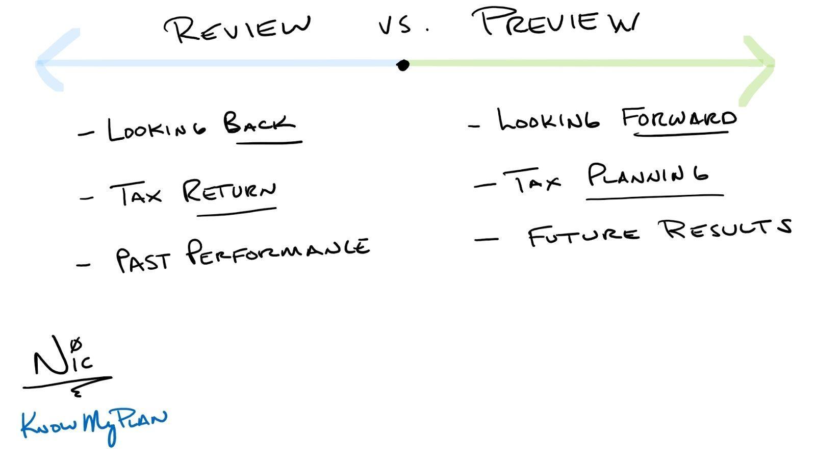 Review vs. Preview Thumbnail
