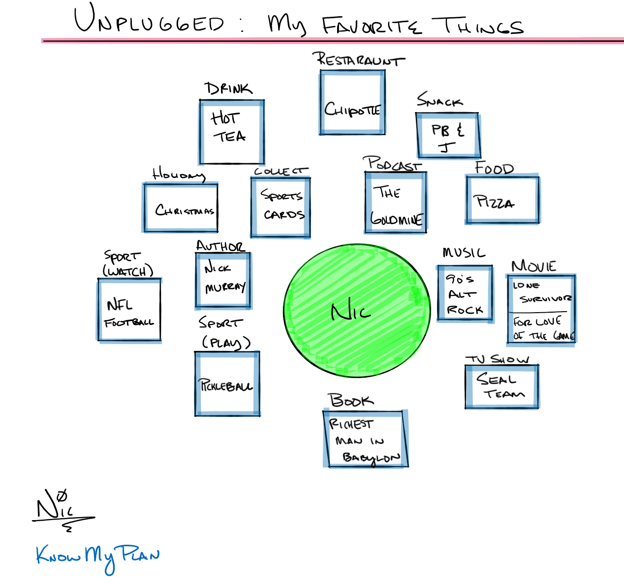 Unplugged: My Favorite Things Thumbnail