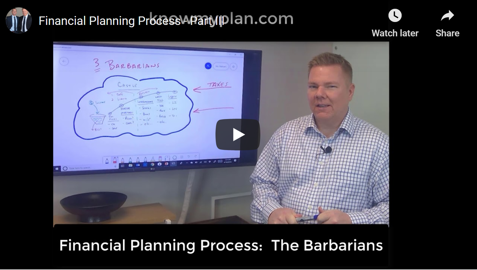 Financial Planning, Part III:  The Barbarians Thumbnail