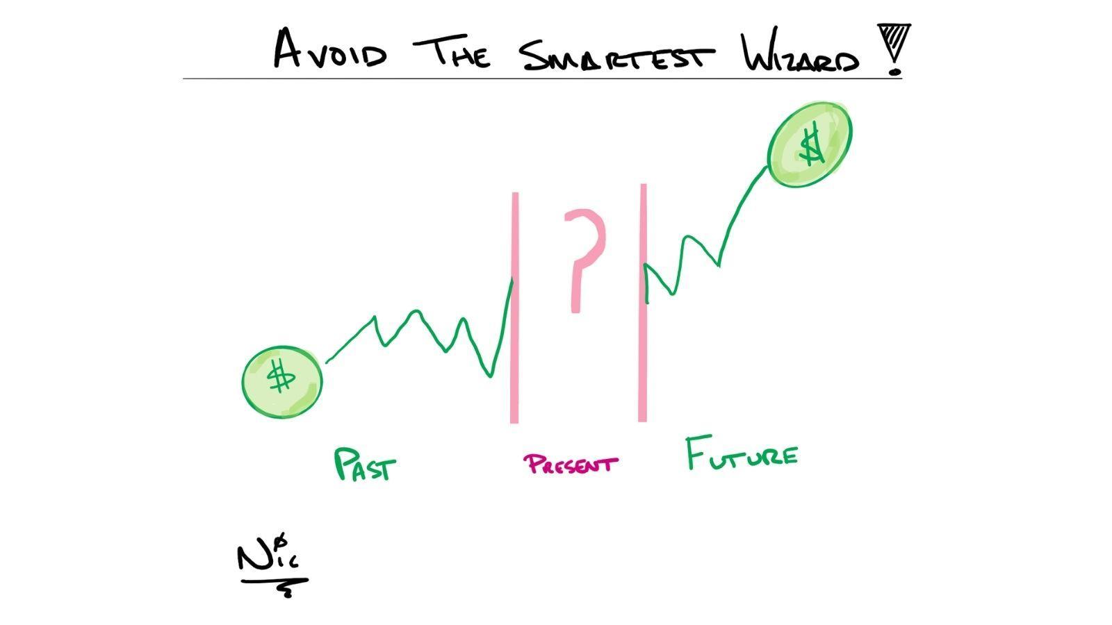Avoid the Smartest Wizard Thumbnail