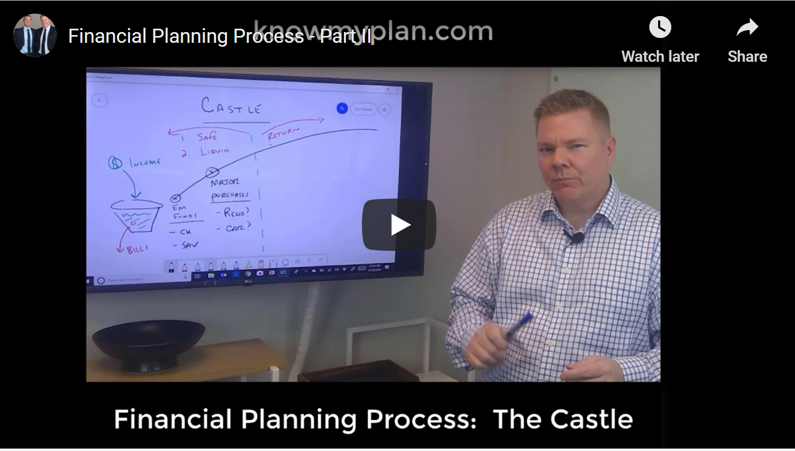 Financial Planning, Part II:  The Castle Picture Thumbnail