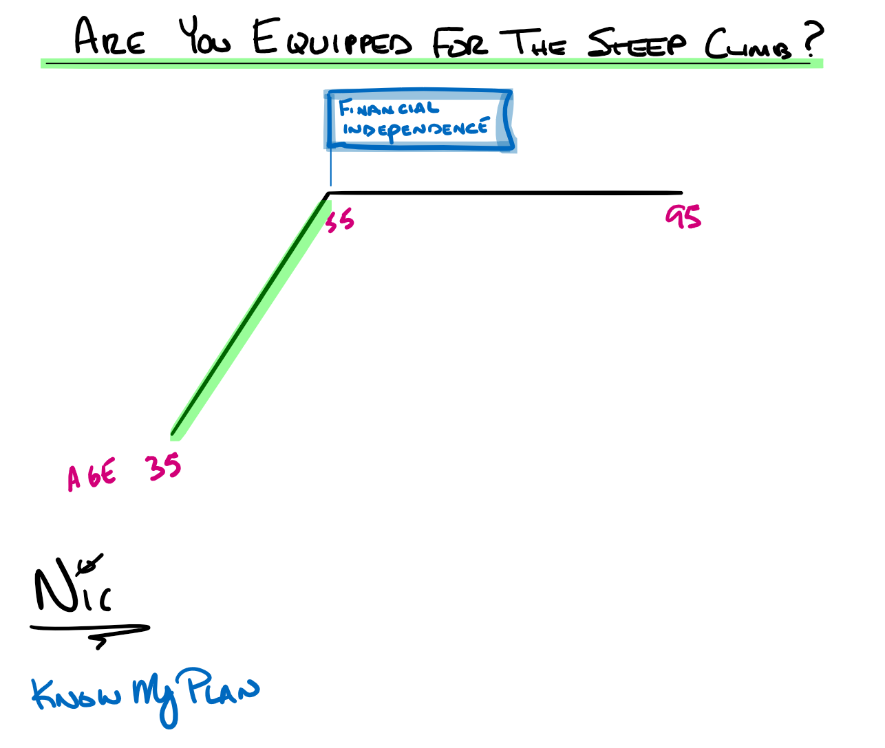 Are You Equipped for The Steep Climb? Thumbnail
