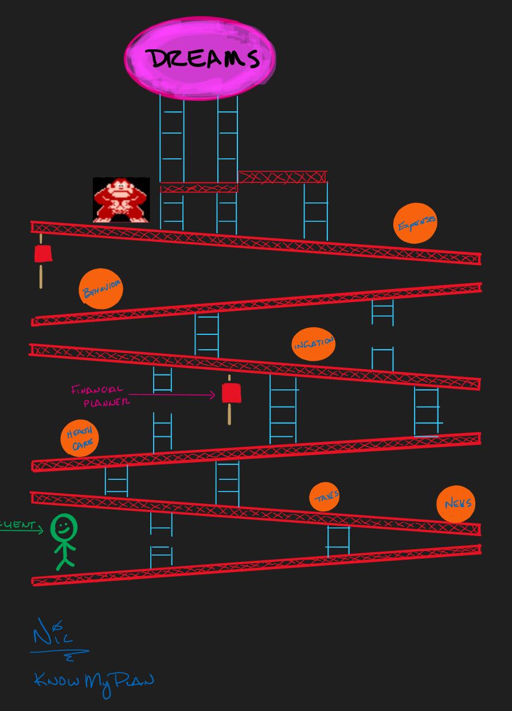 Donkey Kong:  Financial Planning Edition Thumbnail