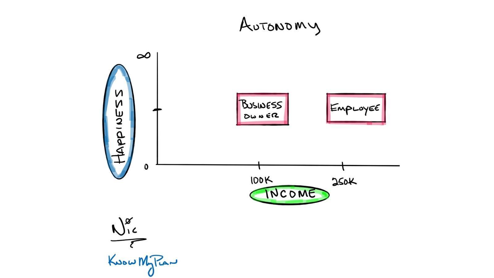 Autonomy Thumbnail