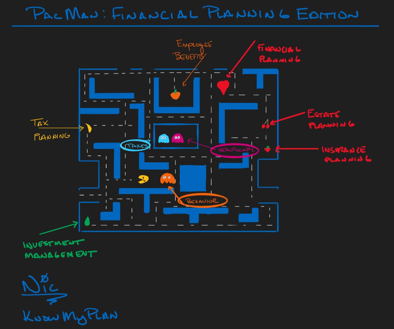 Pac Man:  Financial Planning Edition Thumbnail