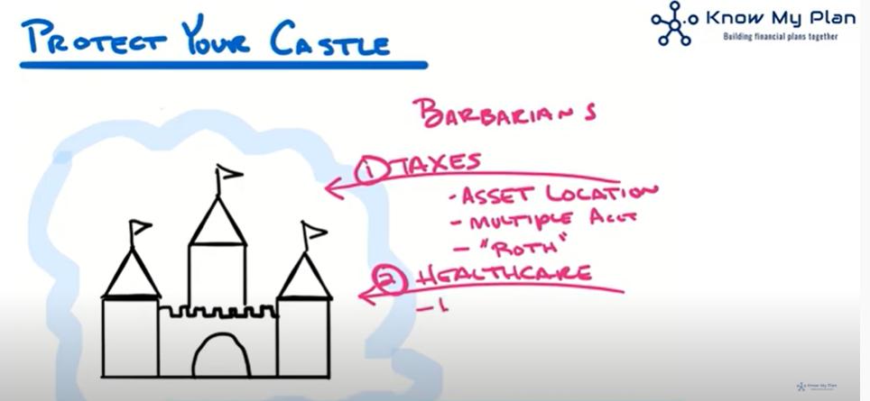 Protect Your Castle Thumbnail