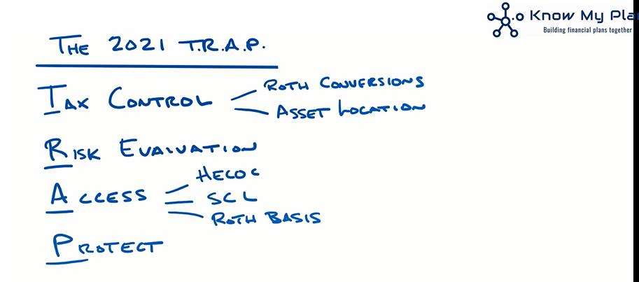 Is 2021 A T.R.A.P.? Thumbnail