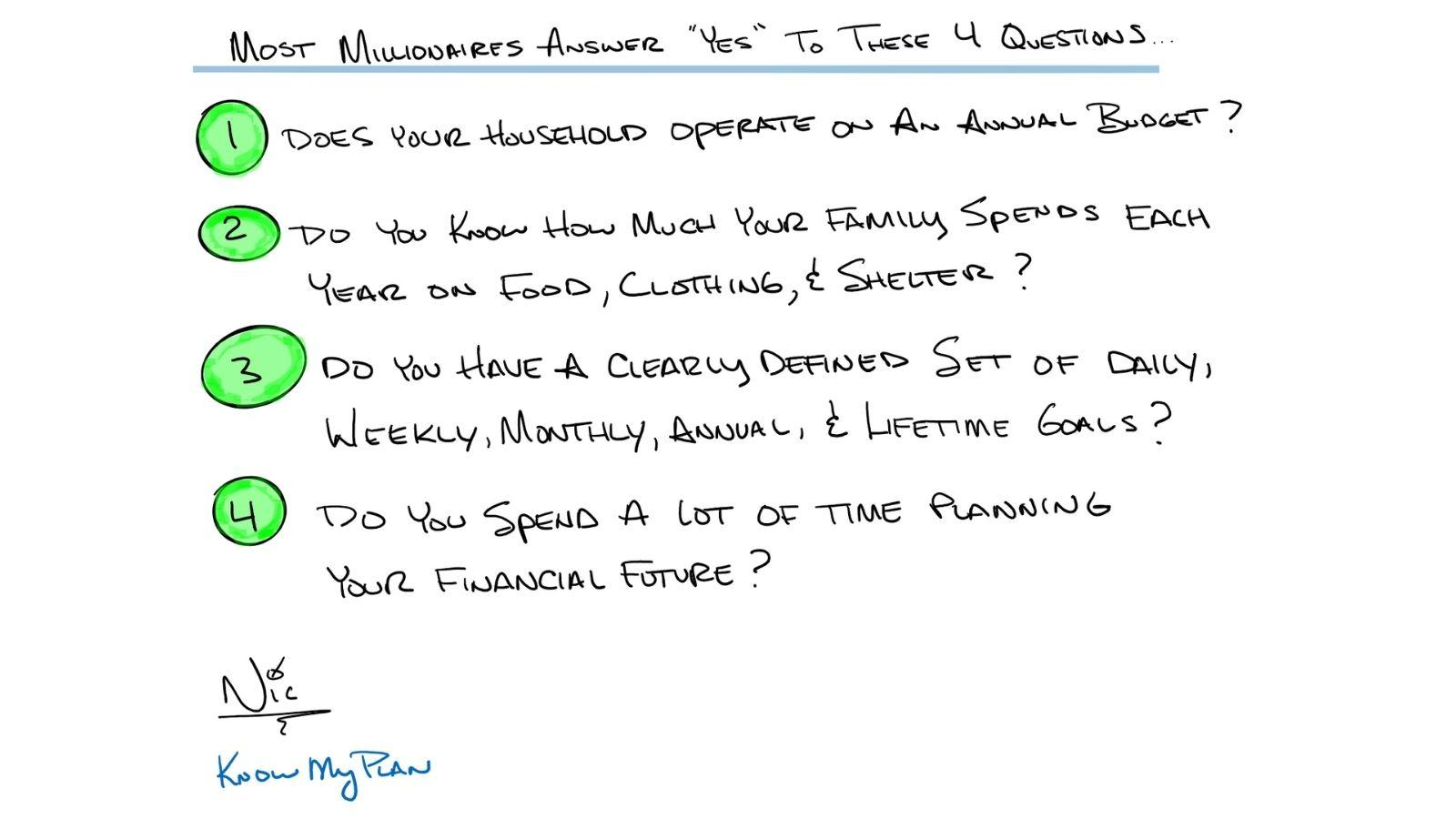 """Most Millionaires Answer """"Yes"""" To These 4 Questions... Thumbnail"""