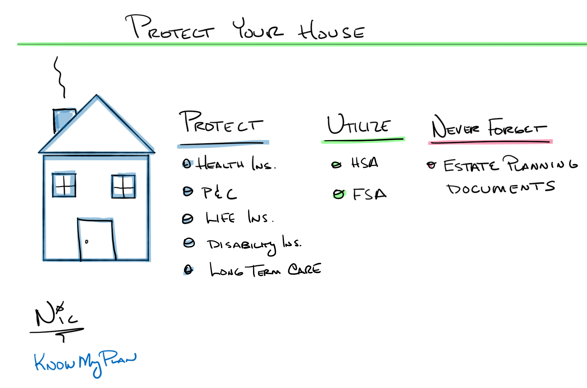 Protect Your House Thumbnail