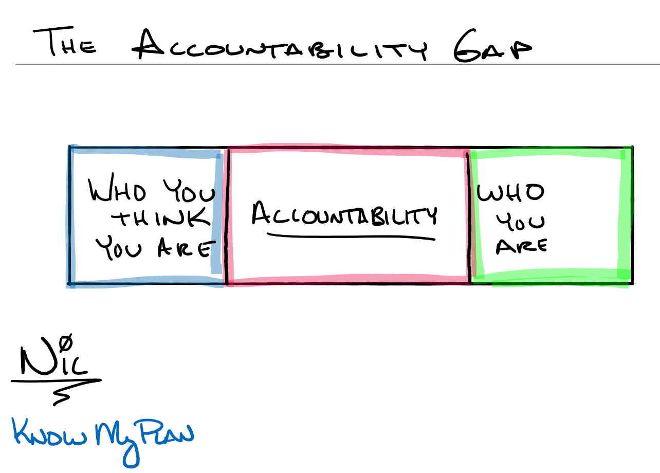 The Accountability Gap Thumbnail