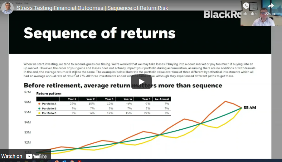 Why Stress Test Financial Outcomes | Sequence of Return Risk Thumbnail