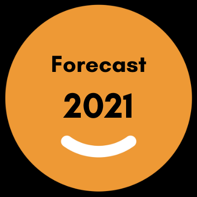 [VIDEO] 2021 Mindful Money Forecast: The Road to a New Normal Thumbnail