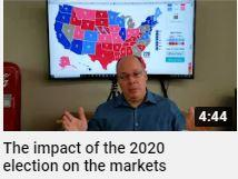 The Impact of the 2020 Election Results Thumbnail