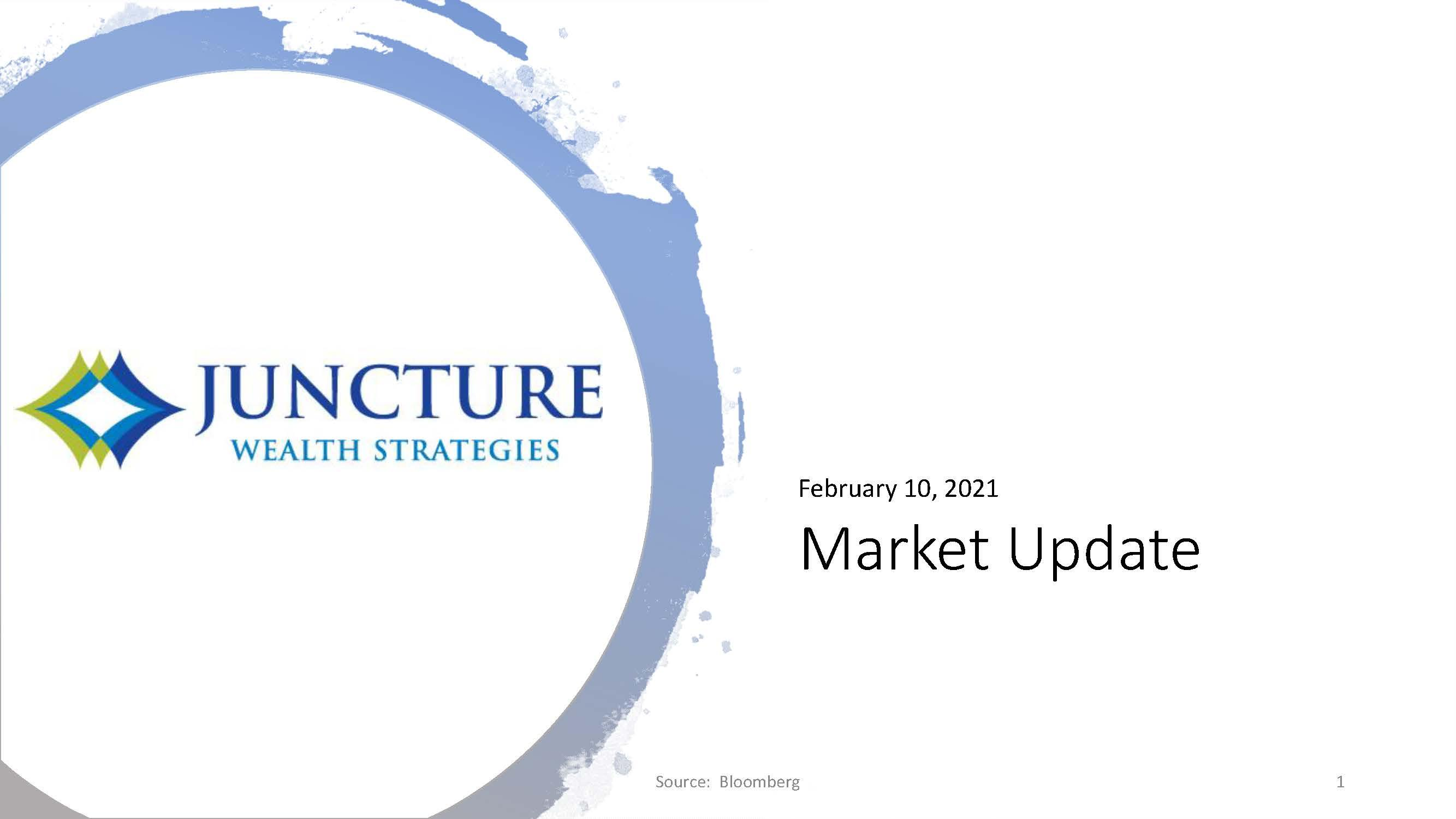 Juncture Wealth Strategies - February 2021 Market Update Thumbnail