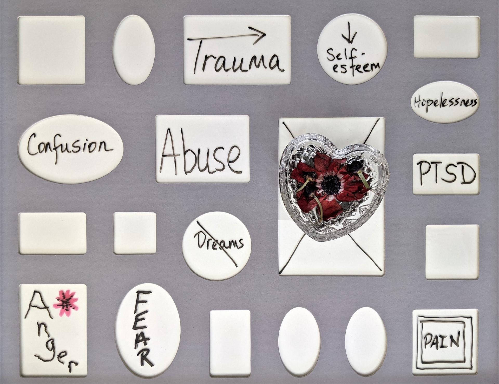 Overcoming financial PTSD: payment traumatic stress disorder Thumbnail