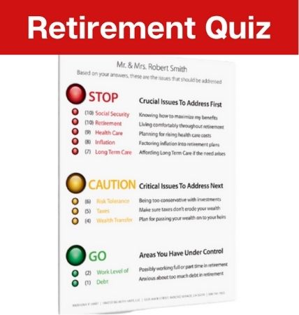 5 Minute Retirement Quiz