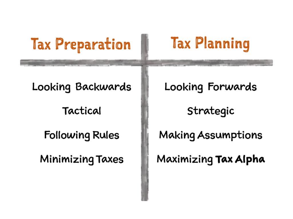 Tax Prep v Tax Planning Final