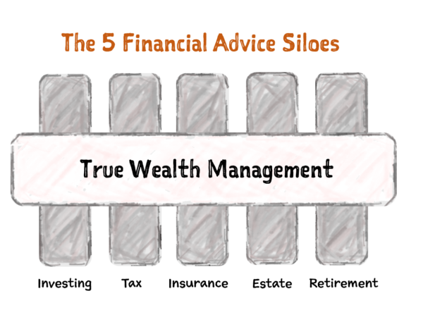 The 5 Financial Advice Siloes Wealth Management