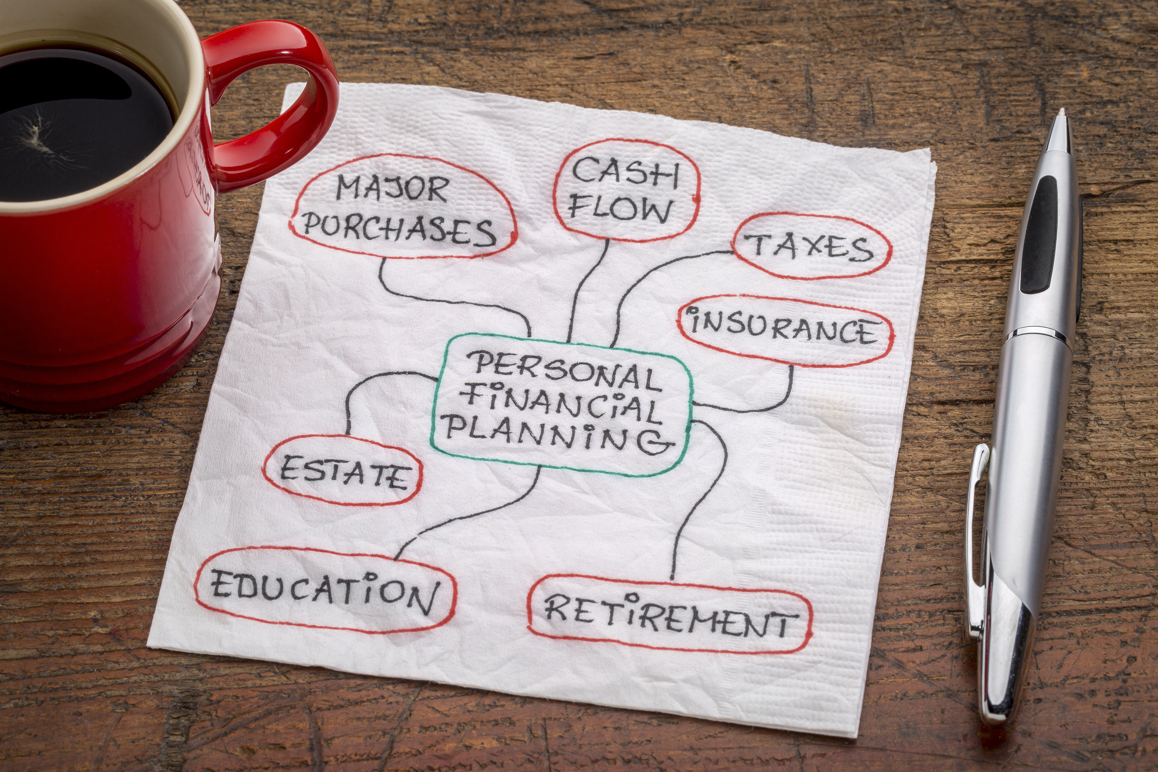 Services we offer Austin, TX Austin Private Wealth