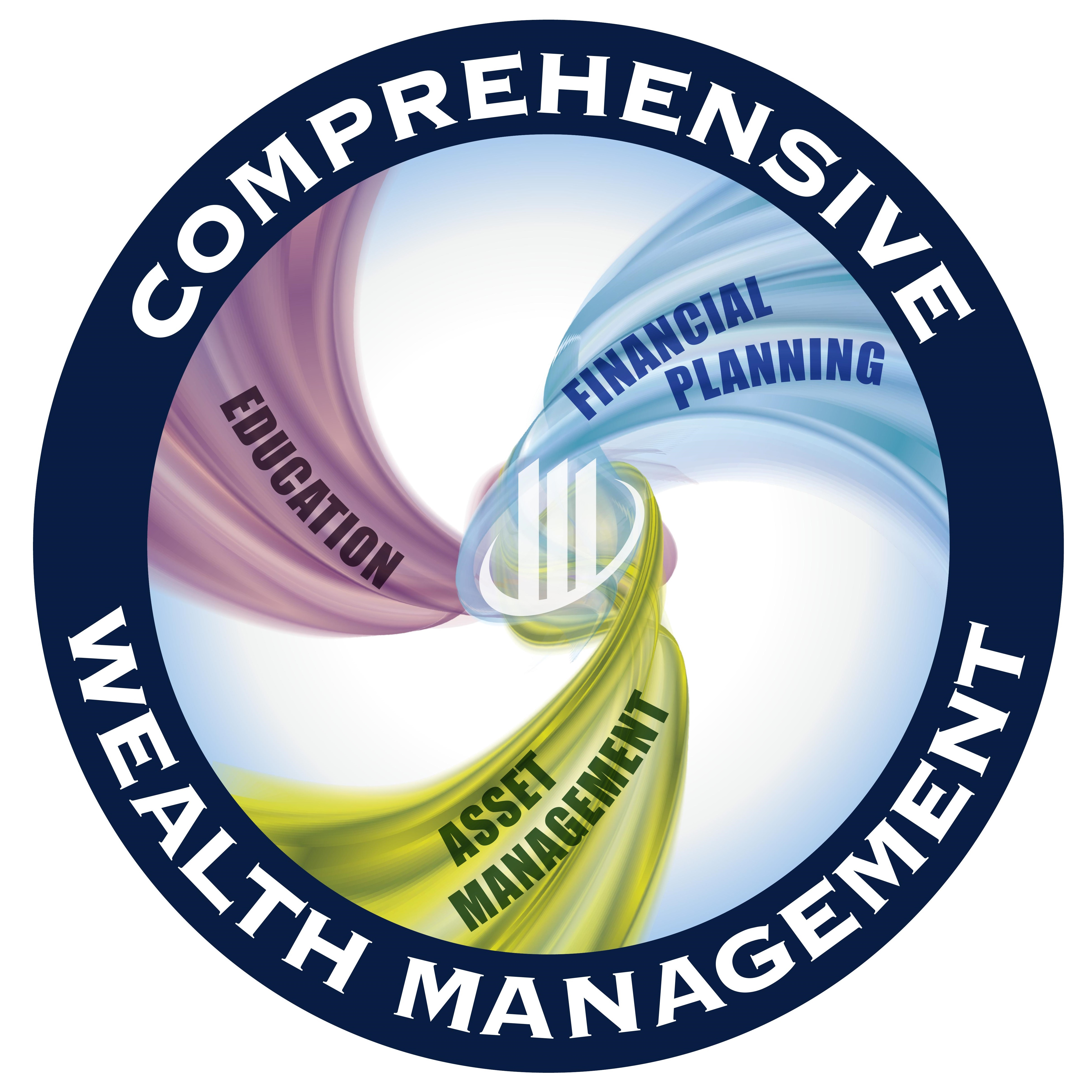 Comprehensive Wealth Management Graphic detailing services in education, financial planning, and asset management