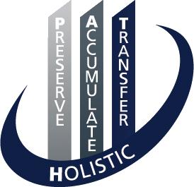 Preserve, Accumulate, Transfer, Holistic Graphic