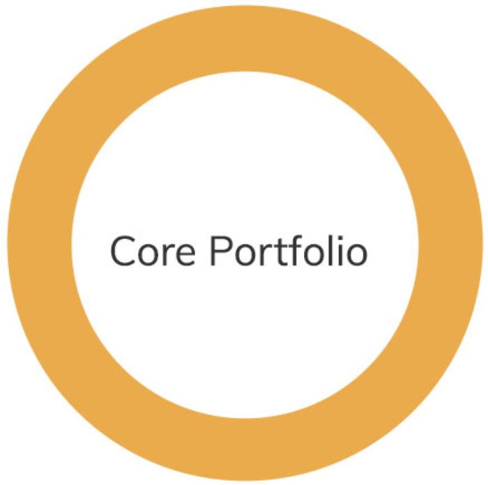 core portfolio graphic El Segundo, CA California Retirement Advisors