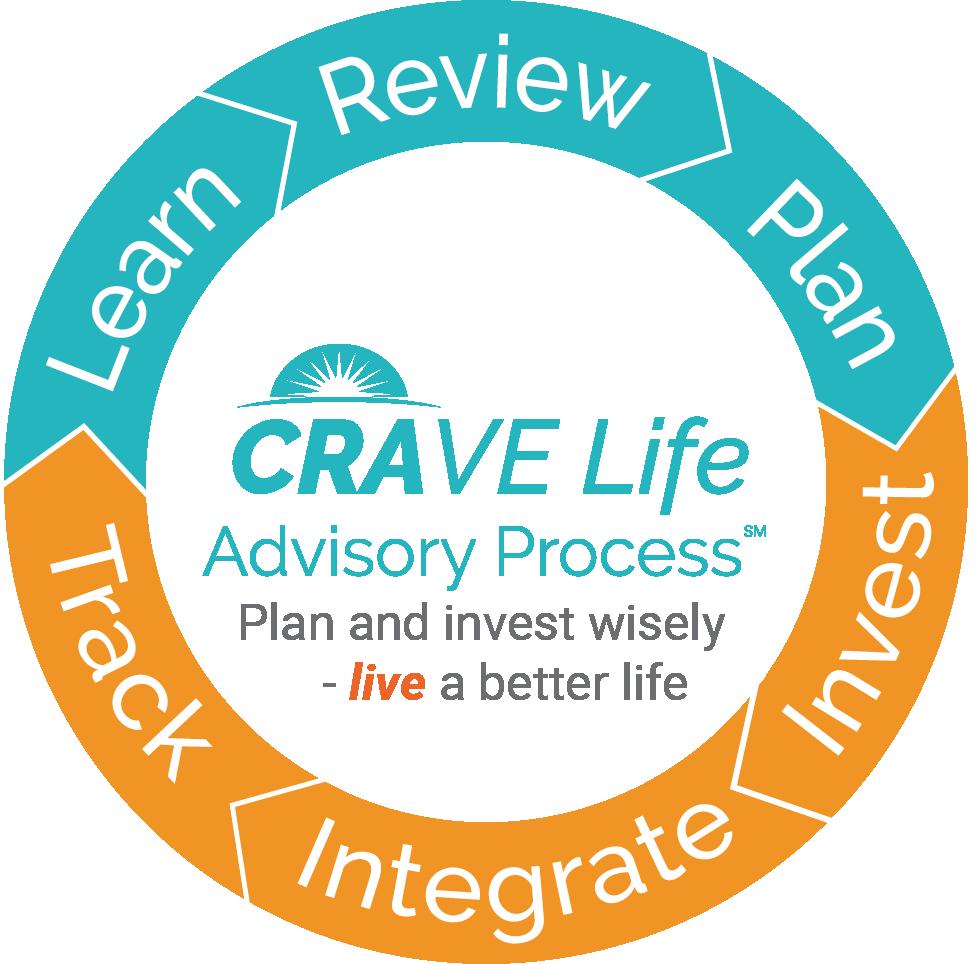 Advisory Process Logo El Segundo, CA California Retirement Advisors