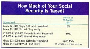 SS Tax