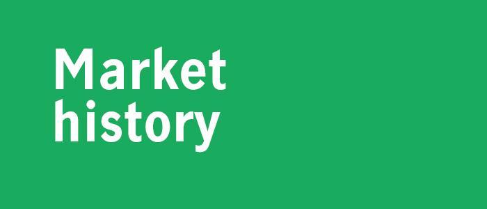 Market history Thumbnail