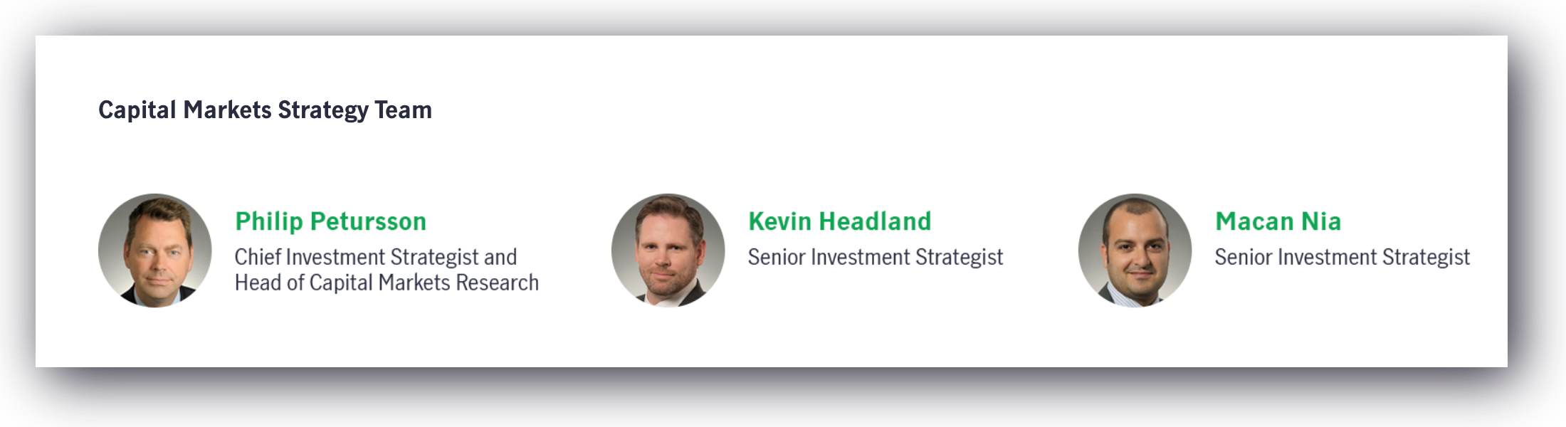 This is a Slide that explains who the Capital Markets Strategy team are, and includes images of Philip Petursson, Kevin Healand, and Macan Nia.