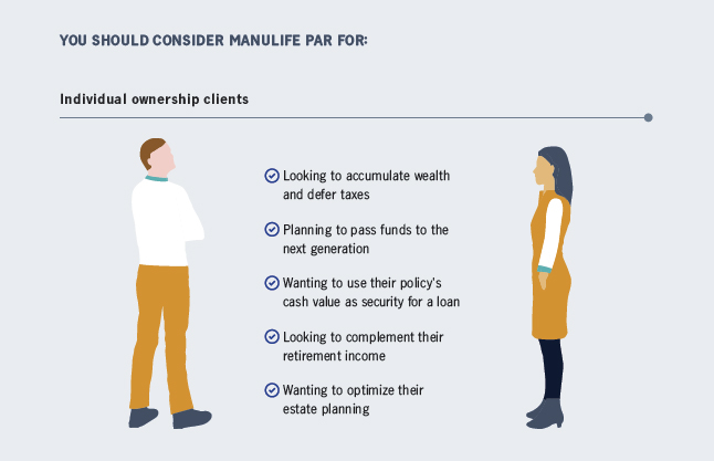 You should consider Manulife Par for Individual ownership clients who are: looking to accumulate wealth and defer taxes; planning to pass funds to the next generation; wanting to use their policy's cash value as security for a loan; looking to complement their retirement income;wanting to optimize their estate planning.