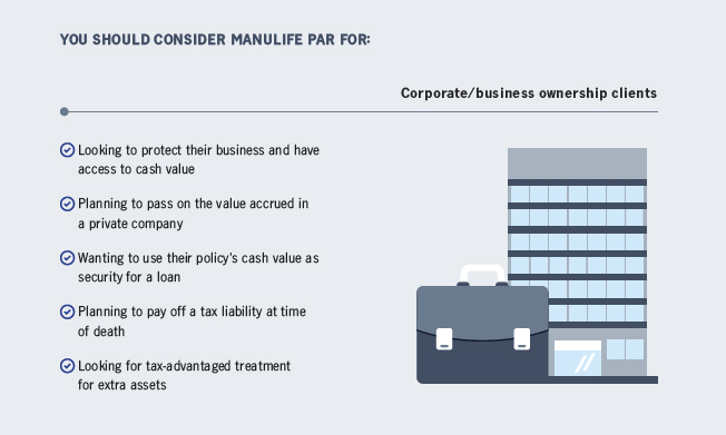You should consider Manulife Par for: Corporate/business ownership clients who are : looking to protect their business and have access to cash value; planning to pass on the value accrued in a private company; wanting to use their policy's cash value as security for a loan; planning to pay off a tax liability at time of death; and looking for tax-advantaged treatment for extra assets.