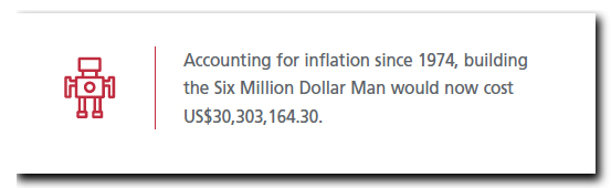 Image. Accounting for inflation the six million dollar man would now cost $30,303,164.30.