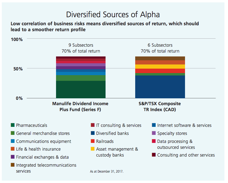 Image: Diversified sources of alpha.