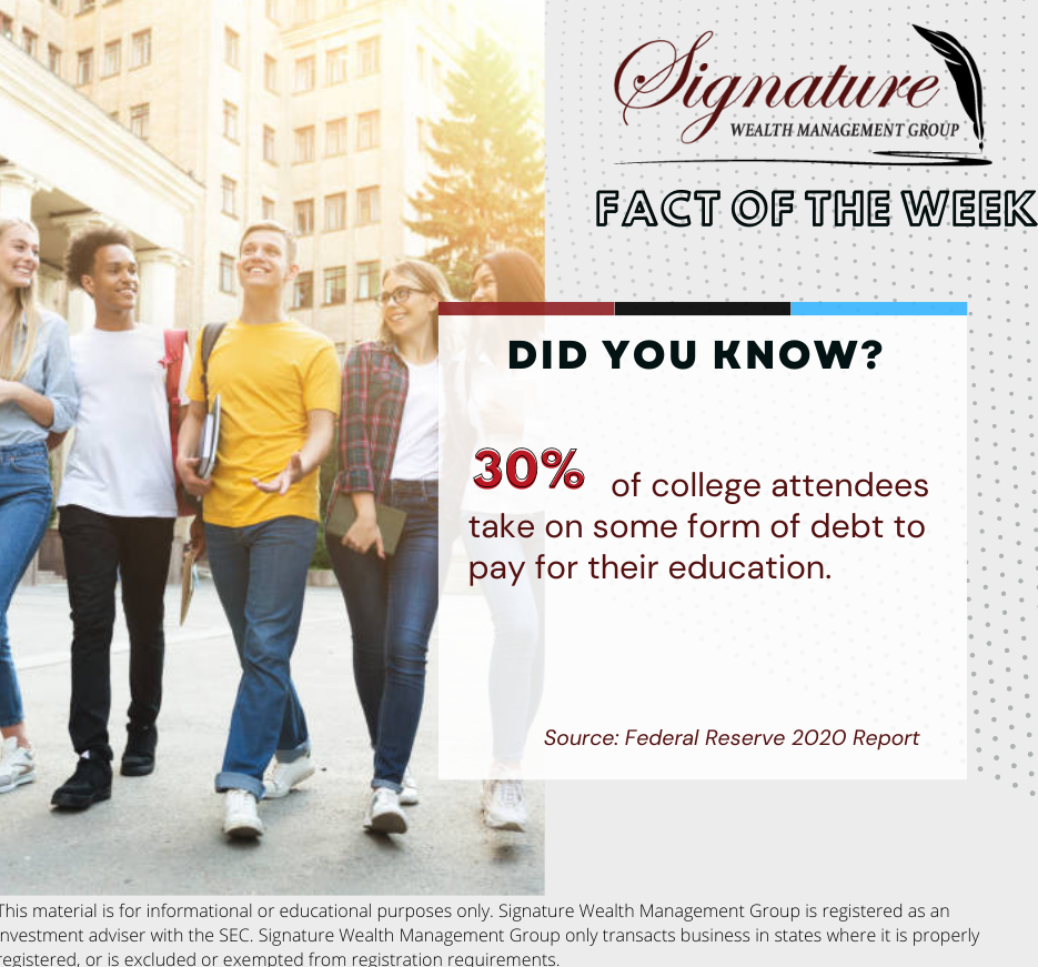 Fact Of The Week October, 13 2021 | Debt For Education Thumbnail