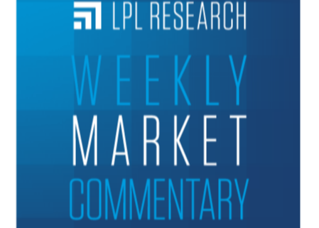 Weekly Market Commentary Thumbnail