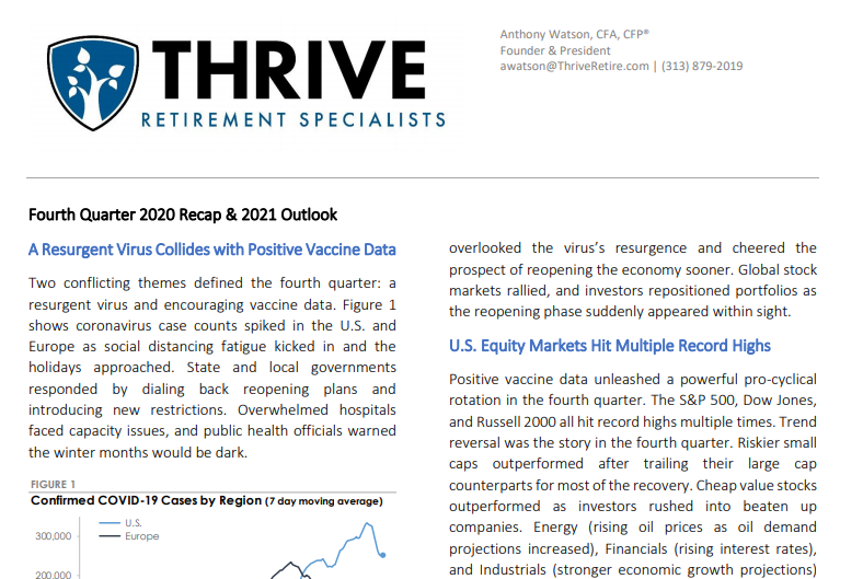 ThriveRetire Q4 2020 Market Recap and Outlook Thumbnail