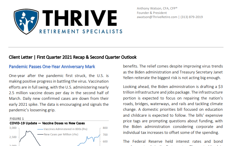 ThriveRetire Q1 2021 Market Recap and Outlook Thumbnail