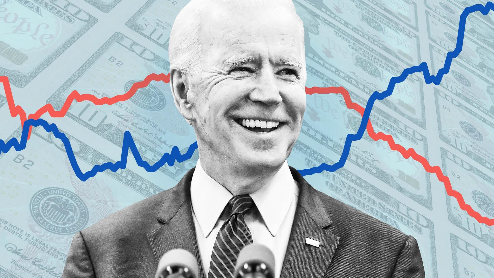 How Might A Biden/Harris Administration Impact The Stock Market? Thumbnail