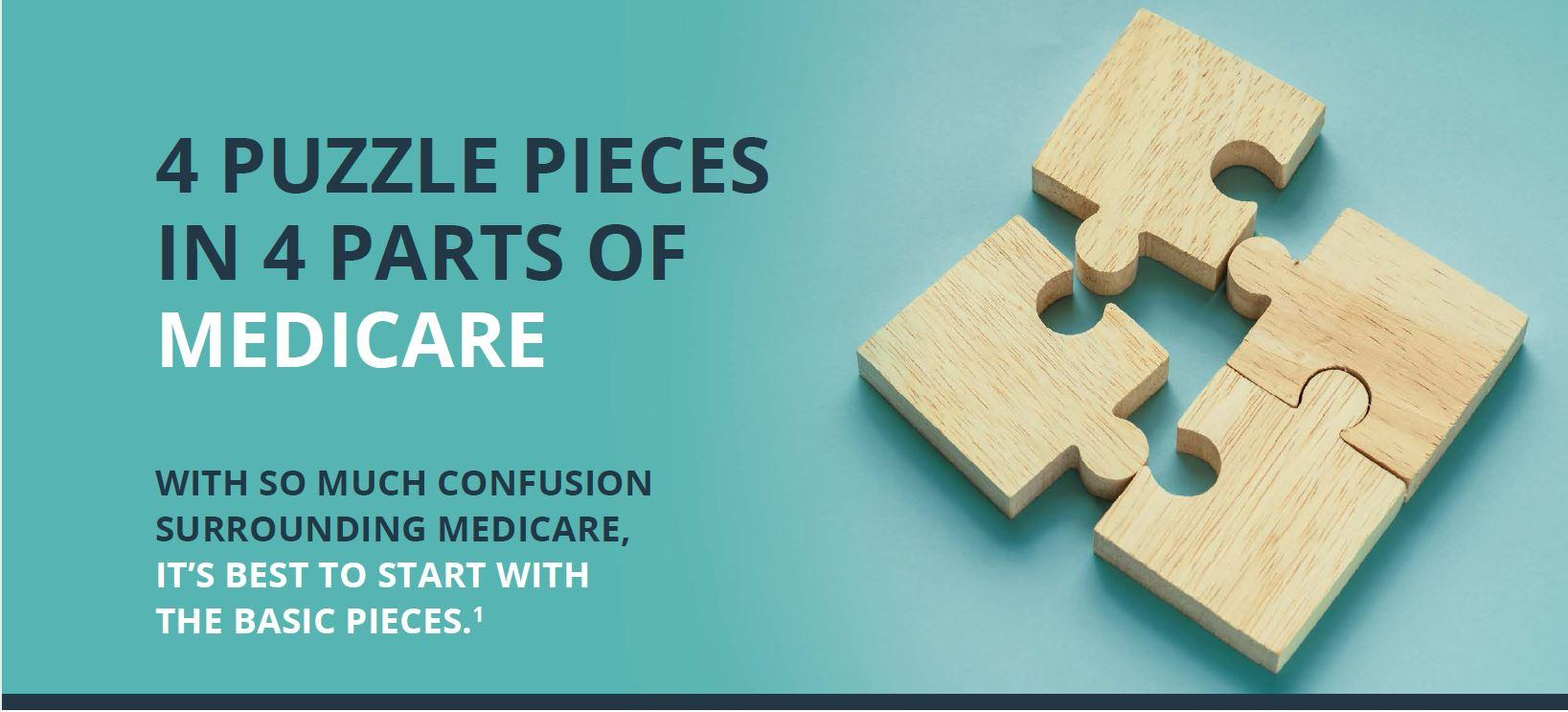 4 Puzzle Pieces in 4 Parts of Medicare  Thumbnail
