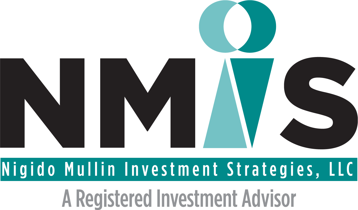 Logo for Nigido Mullin Investment Strategies, LLC