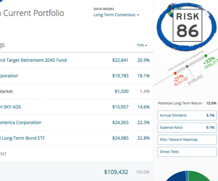 Riskalyze Portfolio Gig Harbor, WA Pacific Asset Management