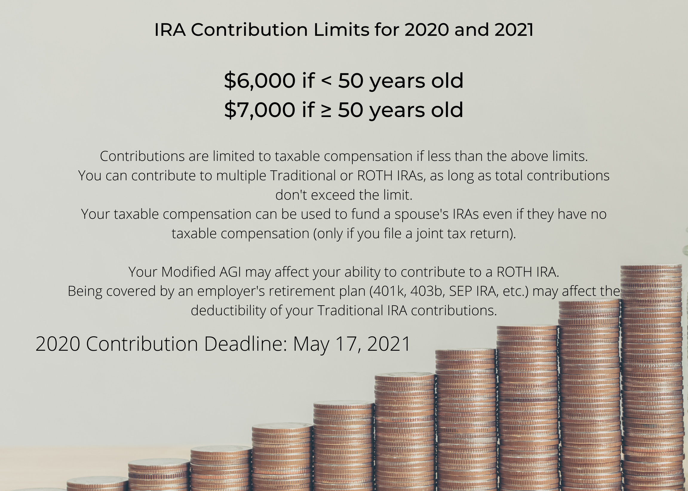 Making Last-Minute IRA Contributions for 2020? Thumbnail