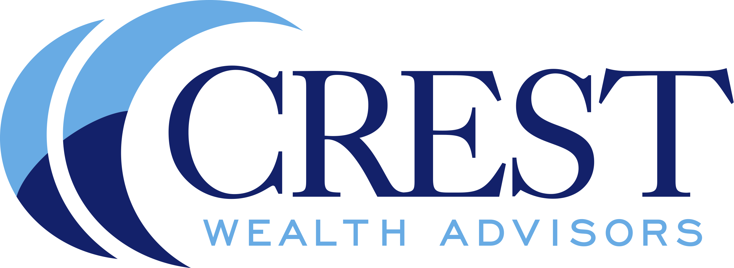 Crest Wealth Advisors